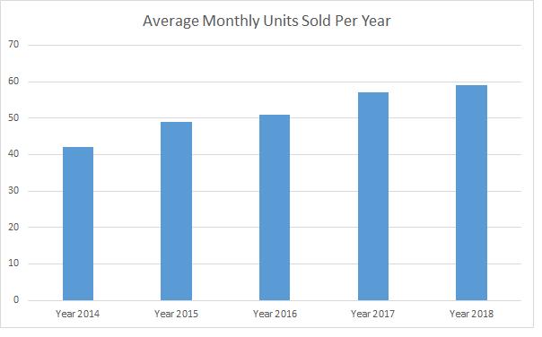 home sales average highlands cashiers real estate